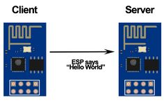 In this projectyou're going tomake two ESP8266 talk with each other. How it works? You're going toset one ESP as an Access Point (Server) and another ESP as a Station (Client). Then they'll esta...