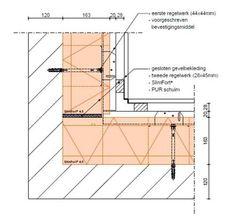 SlimFort | IsoBouw: Innovatie in Isolatie Floor Plans, Diagram, Floor Plan Drawing, House Floor Plans