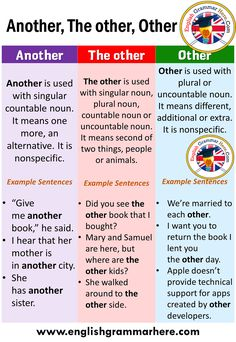 Using Another, The other, Other in English – English Grammar Here - New Sites English Adjectives, English Verbs, English Sentences, English Phrases, Learn English Words, English English, Common Adjectives, Essay Writing Skills, English Writing Skills