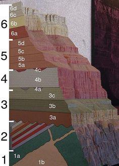 Grand-Canyon-Nationalpark – Wikipedia
