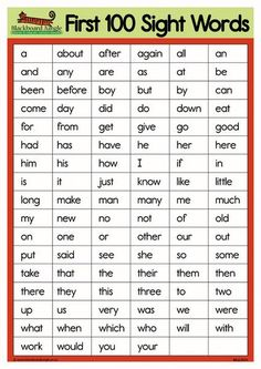 First 100 Sight Words - – Blackboard JungleYou can find Sight words and more on our website.First 100 Sight Words - – Blackboard Jungle Kindergarten Sight Words List, Preschool Sight Words, Learning Sight Words, First Grade Sight Words, Phonics Words, Kindergarten Readiness, Homeschool Kindergarten, Preschool Learning Activities, Pre K Sight Words
