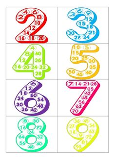 This Pin was discovered by Sel Math Games, Math Activities, Math Multiplication Worksheets, Touch Math, Early Years Maths, Math Poster, Math Help, Math Notebooks, 3rd Grade Math
