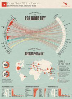 January 2014 Cybercrime Infographics -HackSurfer