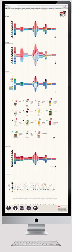 Mad Drinkers on Behance
