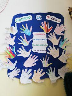 Proyecto Erasmus + KA1 Nuevas Metodologías y uso de las TIC en el aula: Quinto día... Innovation, Motivation, Back To School, Cooperative Learning, Upper Elementary, Music Class, Classroom, Parts Of The Mass, Inspiration