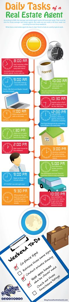 Real Estate Marketing What Does a Real Estate Agent Do Every Day #Infographic : http://www.blog.househuntnetwork.com/what-does-a-real-estate-agent-do-on-a-daily-basis/