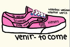 My students are working on Shoe Verbs in Spanish! We had a shoe design contest in class for fun with our designs!!