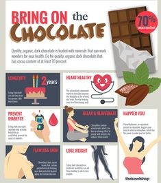 There are now so many studies proving dark chocolate contains minerals that can work wonders for your health. However, avoid the sugary, milky, and versions filled with filler as those will only load up the calories. Cocoa Benefits, Dark Chocolate Benefits, Organic Dark Chocolate, Health Benefits, Healthy Eating Recipes, Healthy Tips, Chocolate Shop, Chocolate Factory, History Of Chocolate