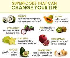 #Healthtip