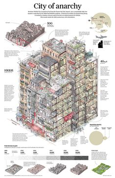 Infographic for South China Morning Post about the Kowloon Walled City.