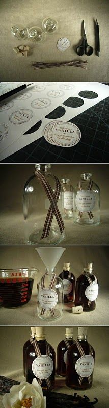 Gift packaging ideas...