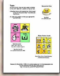 AAC literacy supports from Dr. Caroline Musselwhite Repinned by Apraxia Kids Learning. Come join us on Facebook at Apraxia Kids Learning Activities and Support- Parent Led Group.