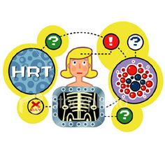 Symptom chart for hormone replacement therapy to help you find balance, health and peace!