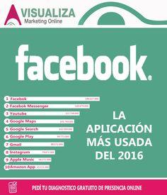 Una de las razones por las que una empresa debe estar presente en Facebook. ¿Tu empresa cuenta con una Fanpage de FACEBOOK?. #Aplicaciones #Apps #Facebook #RedesSociales