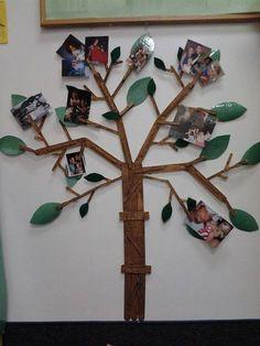 new ideas family tree preschool display reggio emilia Preschool Displays, Classroom Displays, Classroom Setting, Classroom Decor, Classroom Family Tree, Classroom Rules, Family Tree For Kids, Trees For Kids, Family Tree Wall