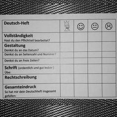 #heftführung #grundschulideen #klasse2 #zweiteklasse #deutschunterricht #deutschindergrundschule