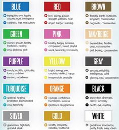 Color and their effe