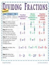 Kuvahaun tulos haulle 5th grade math cheat sheet