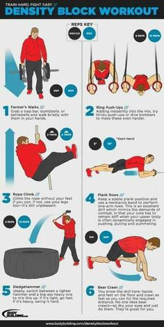 Weights training