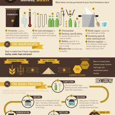 Como-hacer-cerveza