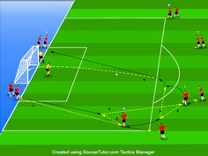 Shooting Practice With One-Two Combinations - Football Tactics Soccer Training Drills, Soccer Drills, Soccer Coaching, Football Tactics, Shooting Practice, Speed Drills, Abs Workout For Women, Exercise, Buts