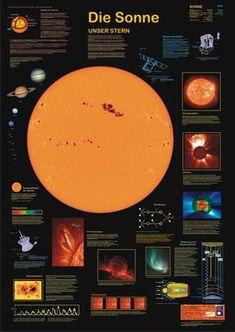 The Sun - our star