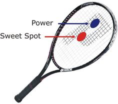 Natasa Raskovic: Spiders and Tennis Racquets - Power
