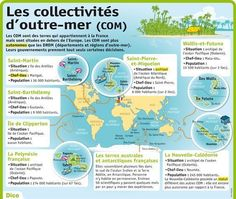 Les collectivités d'outre-mer A Level French, Ap French, French History, Classroom Behavior, Classroom Language, Teaching French, How To Speak French, Learn French, Industrial Revolution