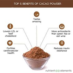 Top 5 benefits of cacao powder Dragon Fruit Benefits, Strawberry Health Benefits, Pineapple Benefits, Apple Health Benefits, Green Tea Benefits, Cacao Powder Benefits, Raw Cacao Powder, Benefits Of Cacao, Chocolate Benefits