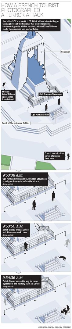 How a french tourist photographed a terror attack