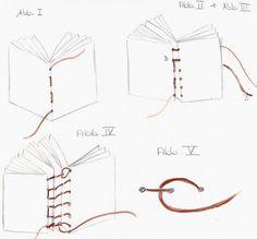 Anleitung Buchbinden Einfacher Kodex Es gibt fast nichts Schöneres als ein von Hand gebundenes Buch in den Händen zu ha...