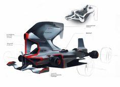 The Future of #Formula1 ?
