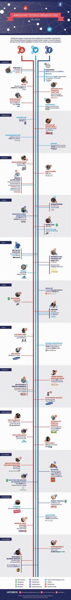 A 2014 Timeline of When Brands Did Superb Things in Social Media   Adweek