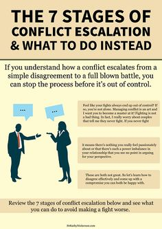 Your Relationship House 7 Ways Conflicts Escalate & What You Can Do Ways Conflicts Escalate & What You Can Do Instead Conflict Management, Anger Management, Coping Skills, Life Skills, Social Work, Social Skills, Relationship Advice, Relationship Fights, Marriage Tips