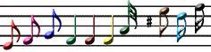 CP/CE1 musiques d'afrique