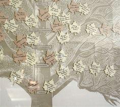 A beautiful way to showcase genealogy (from Martha Stewart).
