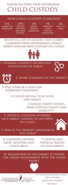 Are you fighting for child custody? Here are the major factors that determine child custody.
