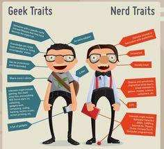 La tecnología sólo los hizo mas nerd