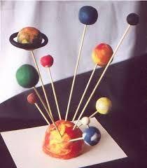 Image result for motivacion proyecto sistema solar infantil