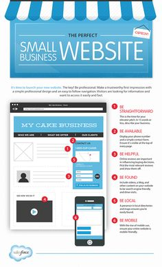 6 Easy and ESSENTIAL Steps to a Perfect Small Business Website #Infographic