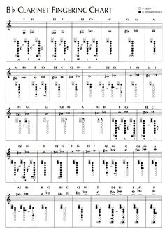 Clarinet Finger Chart I Need To Get All My Flats And Sharps Down