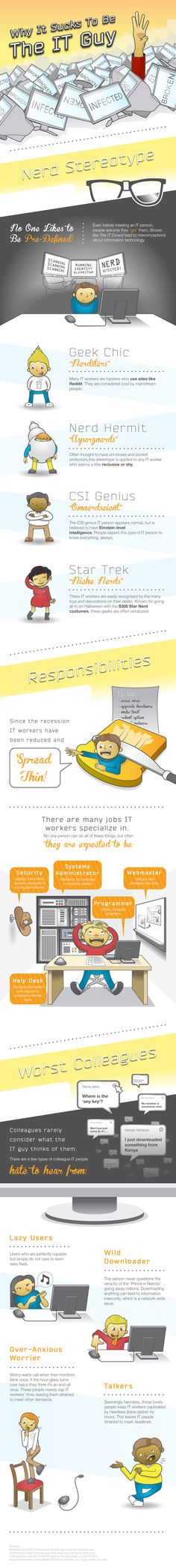 Why You Should Be Nice To Your IT Guy Today [Infographic]