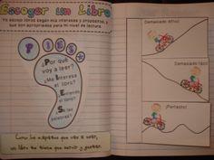 Interactive notebook entry about choosing a book.  Cuaderno interactivo de lectura sobre como escoger un libro.