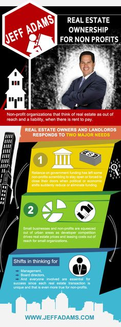 Jeff Adams Real Estate Strategies provides so many ideas to beginners in the real estate field.