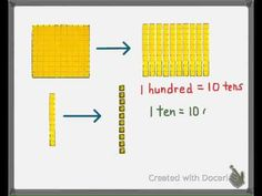 A great video showing how to use base 10 blocks to model the same 2 and 3-digit numbers in various ways.  It uses patterns to make understanding place value easy.