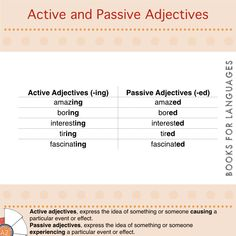 Adjectives are determiners that can be placed in two different positions within a sentence to modify or describe a person or a thing. Adjectives can be used with active or passive voice.