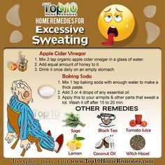 Home Remedies to Control Excessive Sweating