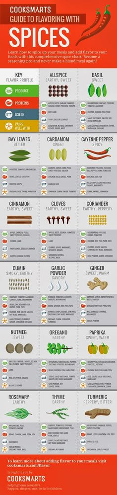 4 Useful infographic for your cooking techniques! | Hot Recipes