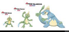 030, 031, 032 - Gecko Salamander Fakemon by LeafyHeart on deviantART