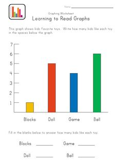 Bar graph worksheet for kids. Worksheet shows graph of kids favorite toys and asks some simple questions. Free math worksheet and perfect for kindergarten children. Weather Worksheets, Graphing Worksheets, Worksheets For Kids, Kindergarten Worksheets, Line Graphs, Bar Graphs, How Many Kids, Teaching Math, Maths